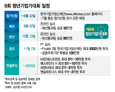 8회 청년기업가대회 일정