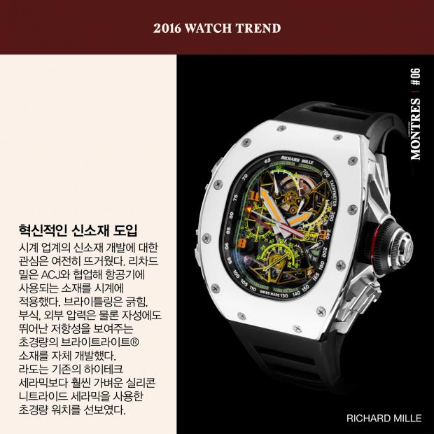 REMEMBER, 2016 WATCH TREND