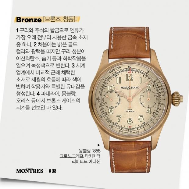 시계 소재 용어 사전