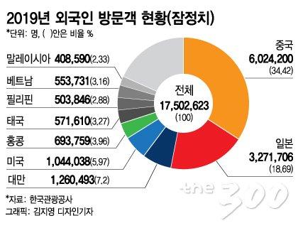 [단독]'사각지대' 외국인 찾는다…숙박신고제 도입 추진