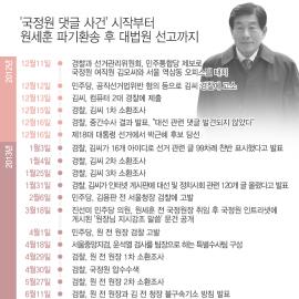 [일지] '국정원 댓글의혹' 시작부터 원세훈 4년형 확정까지