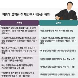 [인포그래픽] 박병대·고영한 前대법관 혐의