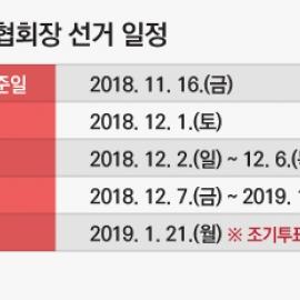 [인포그래픽] 대한변협 협회장 20일까지 선거운동…선거 21일