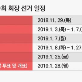 [인포그래픽] 서울변회 수장 누가 되나…28일 투표