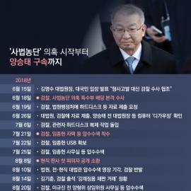 [일지] '사법농단' 의혹 시작부터 양승태 구속까지