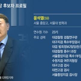 [그래픽] 검찰총장 후보자 프로필