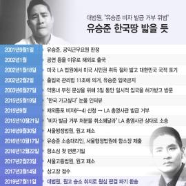 [일지] 유승준 17년만에 한국땅 밟게 되나