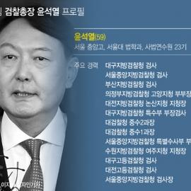[그래픽] 윤석열 신임 검찰총장 25일 임기 시작