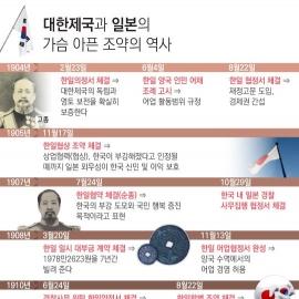 [그래픽뉴스]광복 74주년…국권 빼앗긴 대한제국 '한 서린' 조약 역사
