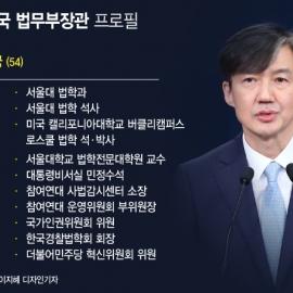 [그래픽] 조국 법무부장관 프로필