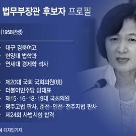 [그래픽] 추미애 법무부장관 후보자 프로필