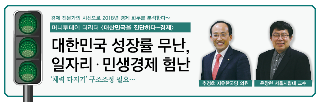 대한민국 성장률 무난, 일자리·민생경제 험난