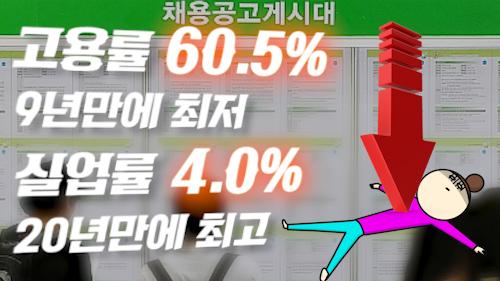 '코로나19 여파' 취업난 장기화...청년층 고용률 5년만 '최저'