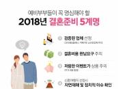 아이니웨딩, 예비부부를 위한 '결혼준비 5계명' 발표