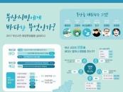 부경대, 부산 시민 해양문화활동 실태조사 결과 발표