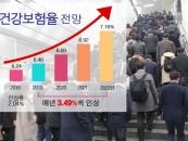 '공짜밥 없다' 사회 초년생, 쥐꼬리 월급에 건보료↑ '반감'