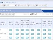 결혼정보회사 가연, 랭키닷컴 8월 4주 결혼정보/중매 분야 '1위'