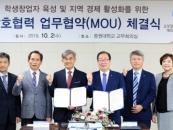 중원대-소상공인시장진흥공단 대전충청지역본부, MOU