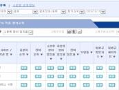 결혼정보회사 가연, 10월 1주 랭키닷컴 결혼정보/중매 분야 '1위'
