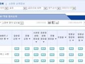 결혼정보회사 가연, 1월 1주 랭키닷컴 결혼정보/중매 분야 '1위'