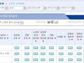 결혼정보회사 가연, 1월 1주 랭키닷컴 결혼정보·중매 분야 '1위'