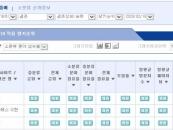 결혼정보회사 가연, 2월 2주 랭키닷컴 결혼정보·중매 분야 '1위'
