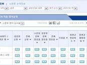 결혼정보회사 가연, 2월 3주 랭키닷컴 결혼정보·중매 분야 '1위'