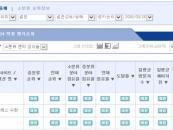 결혼정보회사 가연, 3월 3주 랭키닷컴 결혼정보·중매 분야 '1위'