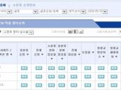 결혼정보회사 가연, 5월 3주 랭키닷컴 결혼정보·중매 분야 '1위'