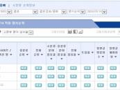 결혼정보회사 가연, 7월 1주 랭키닷컴 결혼정보·중매 분야 '1위'
