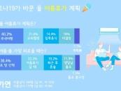 결혼정보회사 가연, 미혼남녀 올해 여름휴가 계획 조사 공개