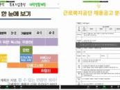 순천대, 재학생 대상 '온라인 진로캠프' 실시