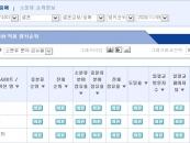 결혼정보회사 가연, 11월 1주 랭키닷컴 결혼정보·중매 분야 '1위'