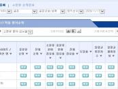 결혼정보회사 가연, 11월 2주 랭키닷컴 결혼정보·중매 분야 1위