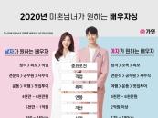 결혼정보회사 가연, '미혼남녀가 꼽은 배우자상' 공개