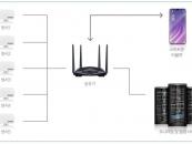 유메인, UWB 레이더를 통한 스마트 모니터링 시스템 선보여