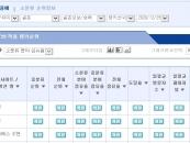 결혼정보회사 가연, 랭키닷컴 12월 3주 결혼정보·중매 분야 '1위'