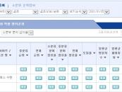 결혼정보회사 가연, 랭키닷컴 12월 4주 결혼정보·중매 분야 '1위'