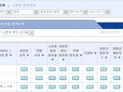 결혼정보회사 가연, 랭키닷컴 1월 2주 결혼정보·중매 분야 '1위'