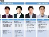 한국증권인재개발원, S-MAT 평가위원회 구성