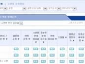 결혼정보회사 가연, 랭키닷컴 결혼정보·중매 분야 2월 2주 '1위'