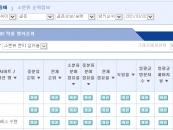 결혼정보회사 가연, 랭키닷컴 2월 3주 결혼정보·중매 분야 '1위'