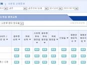 결혼정보회사 가연, 랭키닷컴 결혼정보·중매 분야 3월 1주 '1위'