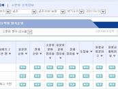 결혼정보회사 가연, 랭키닷컴 3월 2주 결혼정보·중매 분야 1위