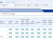 가연, 랭키닷컴 결혼정보·중매 분야 8월 3주 '1위'