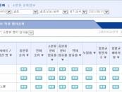 가연, 랭키닷컴 결혼정보·중매 분야 8월 4주 '1위'