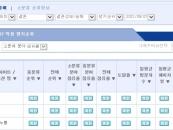 가연, 랭키닷컴 결혼정보·중매 분야 8월 5주 '1위'