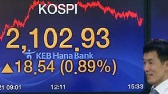 애널리스트도 당황한 '증시 2100 돌파', 이유는?