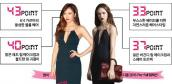 '디올 블랙 드레스' 스타일링