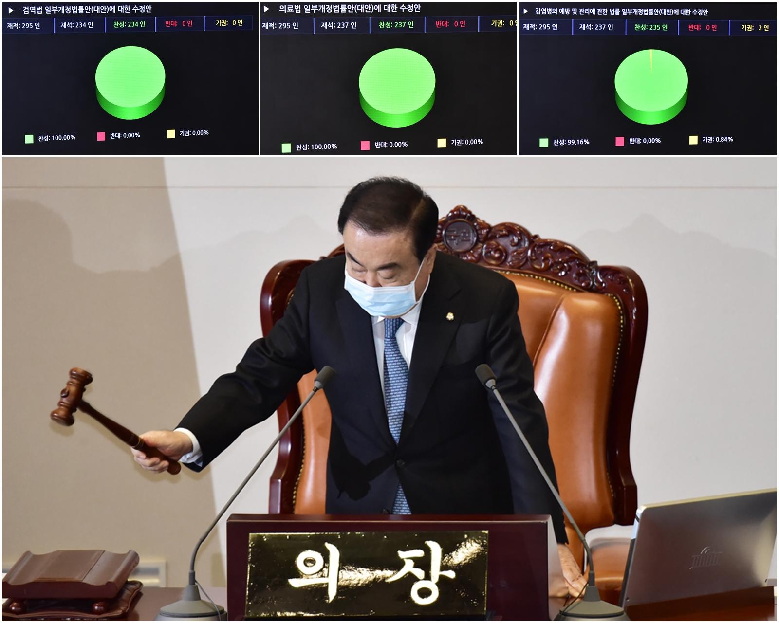 '코로나 3법' 국회 본회의 통과, 감염의심자 검사 거부시 벌금형